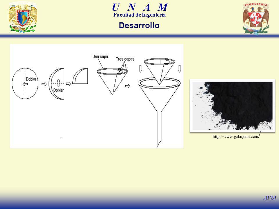 U N A M Facultad de Ingeniería AVM Desarrollo http://www.galaquim.com /