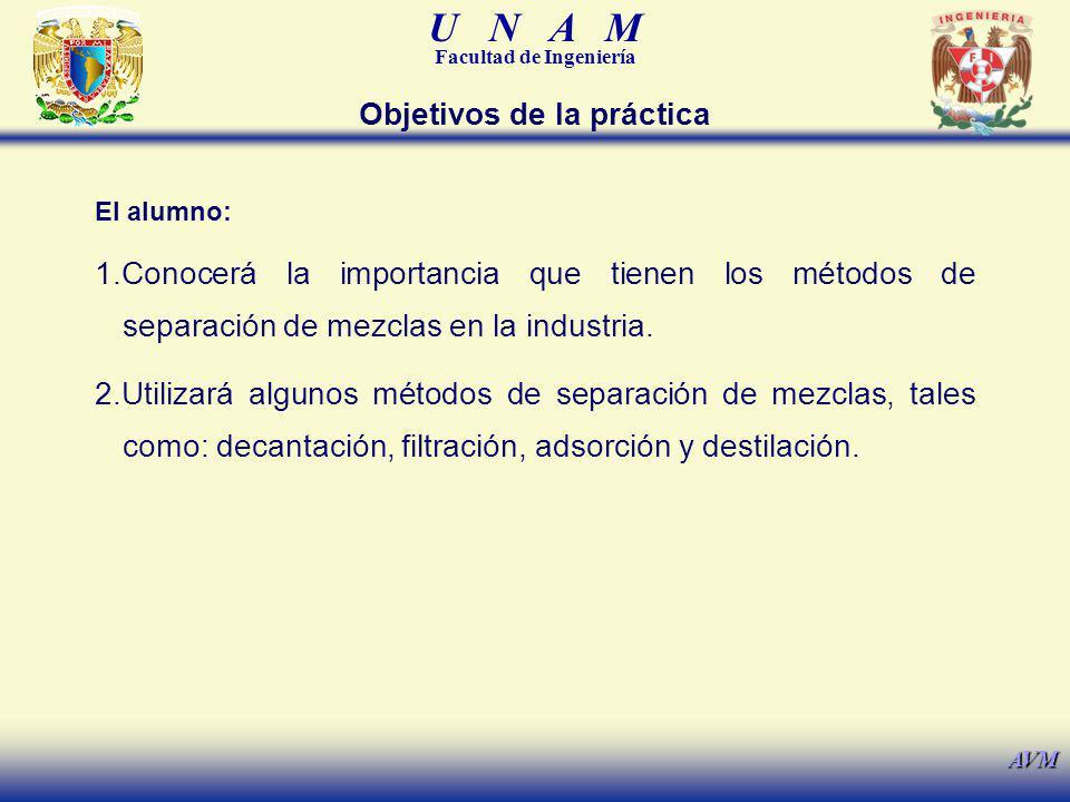 U N A M Facultad de Ingeniería AVM Objetivos de la práctica El alumno: 1.Conocerá la importancia que tienen los métodos de separación de mezclas en la
