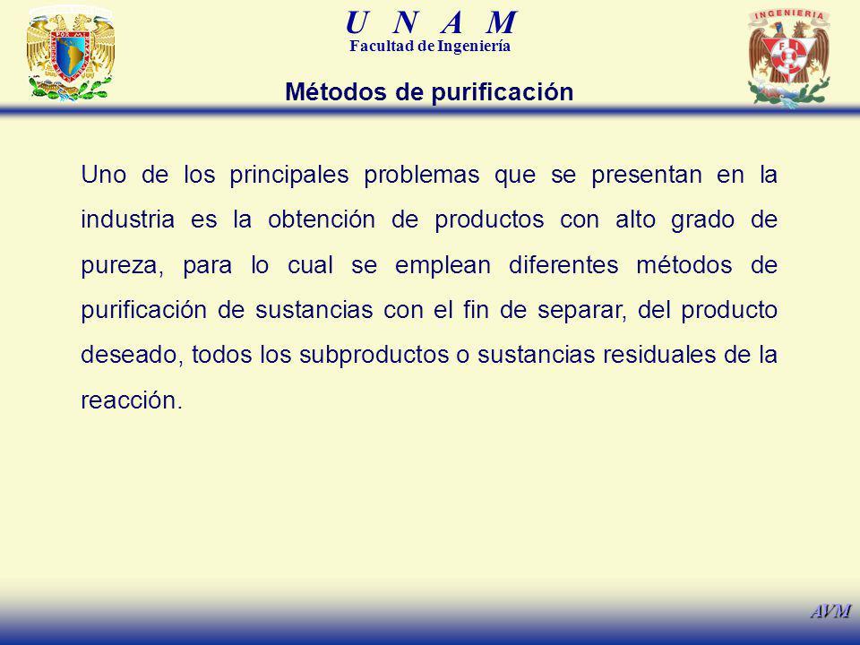 U N A M Facultad de Ingeniería AVM Uno de los principales problemas que se presentan en la industria es la obtención de productos con alto grado de pu