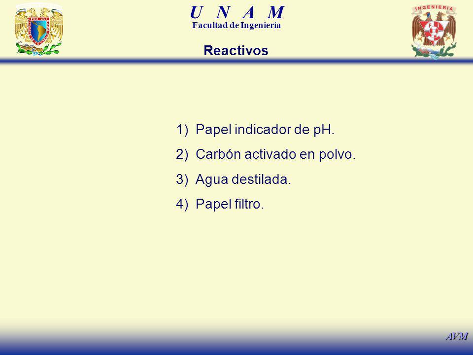 U N A M Facultad de Ingeniería AVM 1)Papel indicador de pH. 2)Carbón activado en polvo. 3)Agua destilada. 4)Papel filtro. Reactivos
