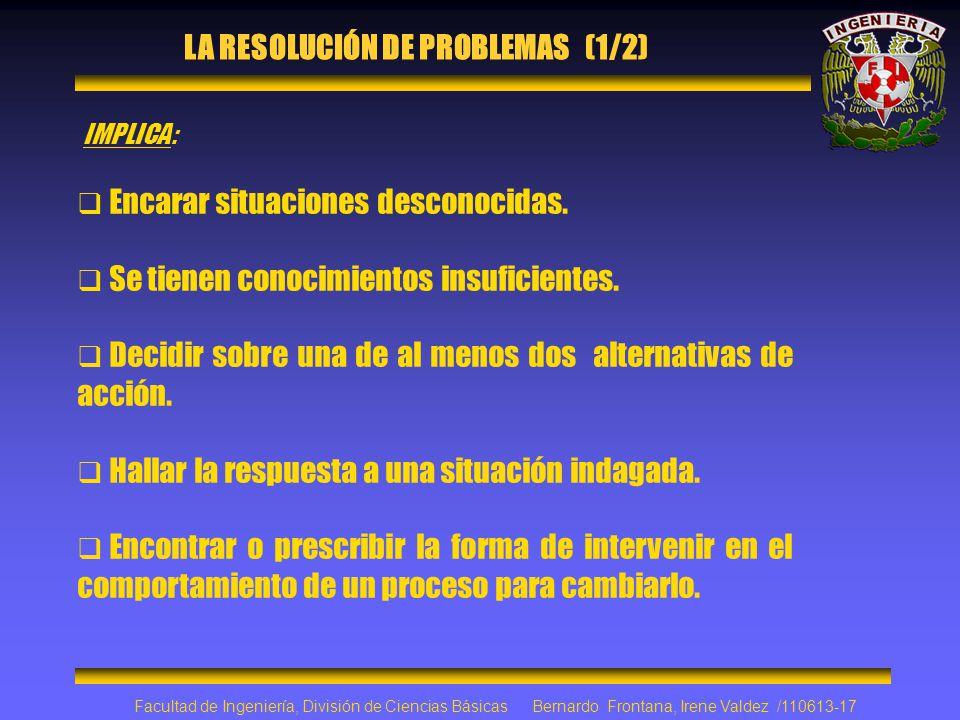 LA RESOLUCIÓN DE PROBLEMAS (1/2) IMPLICA: Encarar situaciones desconocidas. Se tienen conocimientos insuficientes. Decidir sobre una de al menos dos a