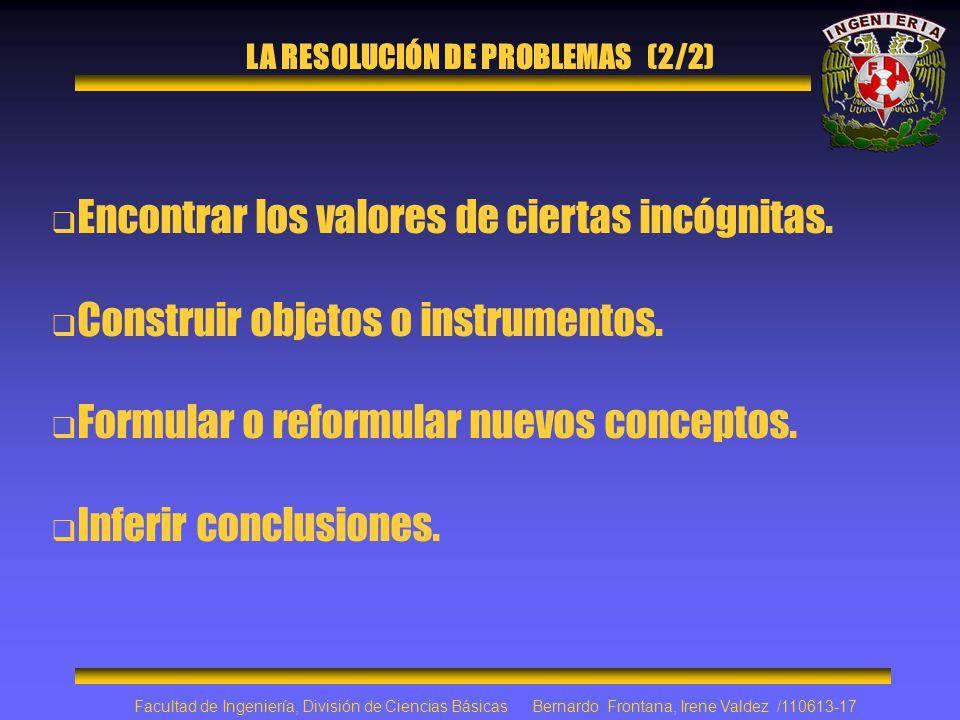 LA RESOLUCIÓN DE PROBLEMAS (2/2) Encontrar los valores de ciertas incógnitas. Construir objetos o instrumentos. Formular o reformular nuevos conceptos