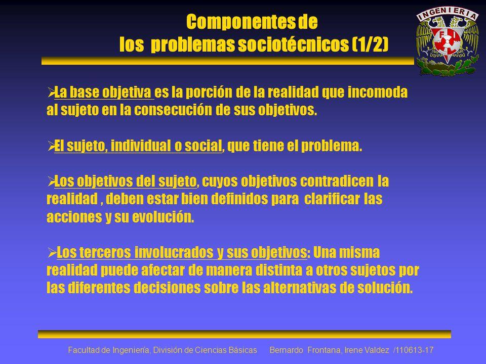 Componentes de los problemas sociotécnicos (1/2) La base objetiva es la porción de la realidad que incomoda al sujeto en la consecución de sus objetivos.