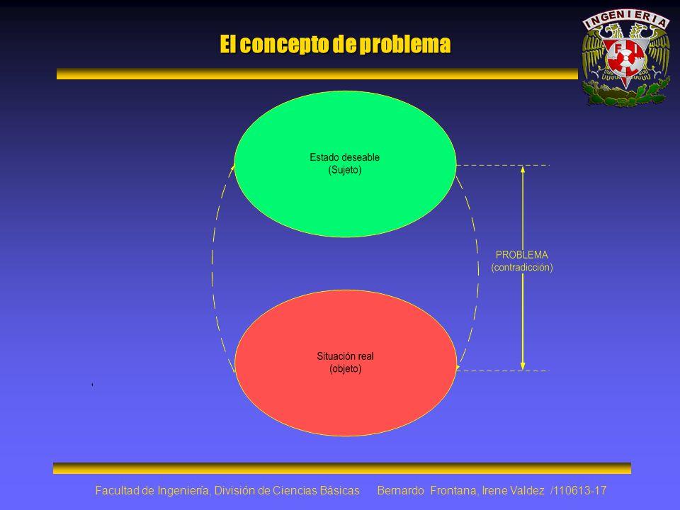 El concepto de problema Facultad de Ingeniería, División de Ciencias Básicas Bernardo Frontana, Irene Valdez /110613-17