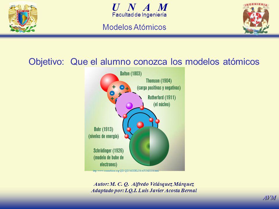 U N A M Facultad de Ingeniería AVM Objetivo: Que el alumno conozca los modelos atómicos http://www.cosmofisica.org/QDI/QDI/MODELOS-ATOMICOS.html Autor: M.