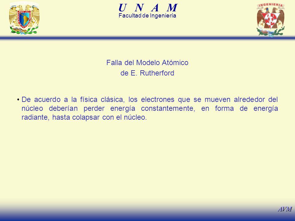 U N A M Facultad de Ingeniería AVM Falla del Modelo Atómico de E. Rutherford De acuerdo a la física clásica, los electrones que se mueven alrededor de
