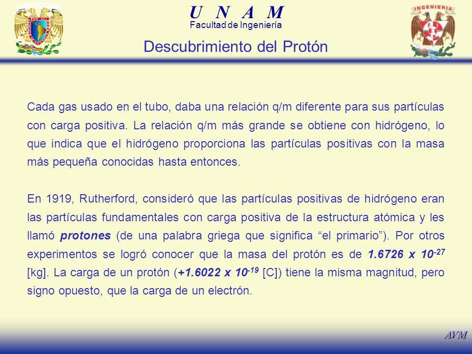 U N A M Facultad de Ingeniería AVM Cada gas usado en el tubo, daba una relación q/m diferente para sus partículas con carga positiva. La relación q/m