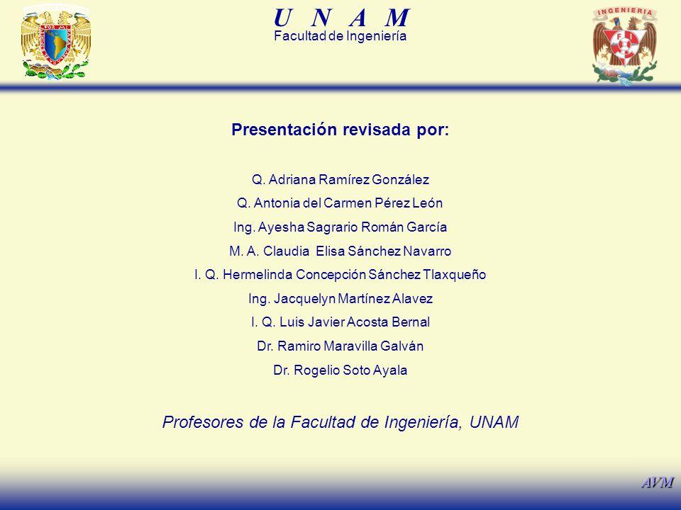 U N A M Facultad de Ingeniería AVM Presentación revisada por: Q. Adriana Ramírez González Q. Antonia del Carmen Pérez León Ing. Ayesha Sagrario Román