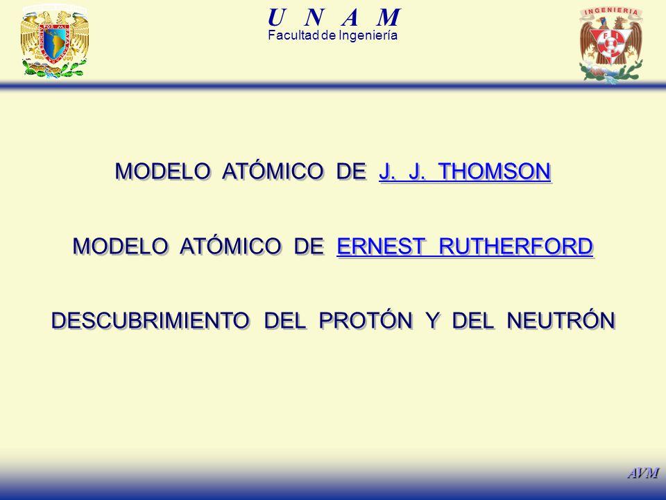 U N A M Facultad de Ingeniería AVM En 1920, Rutherford y otros investigadores propusieron la existencia de otro tipo de partícula subatómica en el núcleo la cual debería de tener una masa semejante a la de los protones, pero sin carga eléctrica; por ello, fue difícil detectarlos, y no fue sino hasta 1932, que el físico inglés James Chadwick (1891-1972) realizó un experimento en el cuál bombardeó una delgada lámina de berilio con partículas alfa, el metal emitió una radiación de muy alta energía, similar a los rayos gamma, la cual, posteriormente se demostró, que eran un tercer tipo de partículas subatómicas, al que Chadwick denominó neutrones por ser partículas eléctricamente neutras con una masa un poco mayor que la masa de los protones.