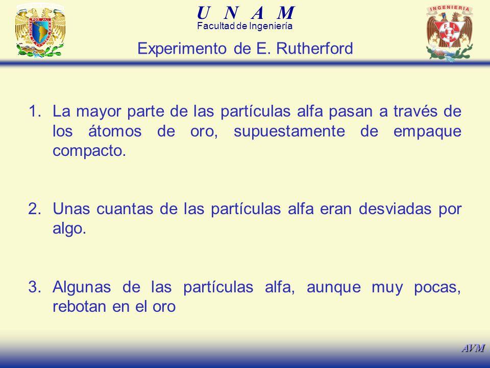 U N A M Facultad de Ingeniería AVM Experimento de E. Rutherford