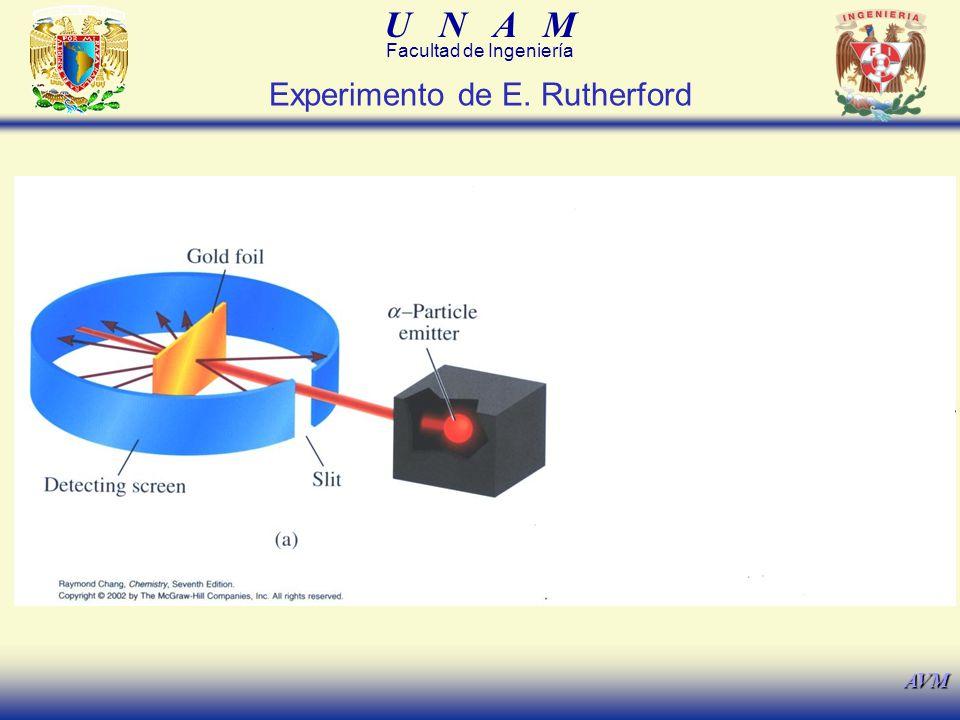 U N A M Facultad de Ingeniería AVM (Modelo Atómico Nuclear) En 1911, Rutherford propuso que la mayor parte del átomo era espacio vacío en el cual se movían los electrones y que la carga positiva estaba concentrada en el centro del átomo en una pequeña región a la cual denominó núcleo atómico.