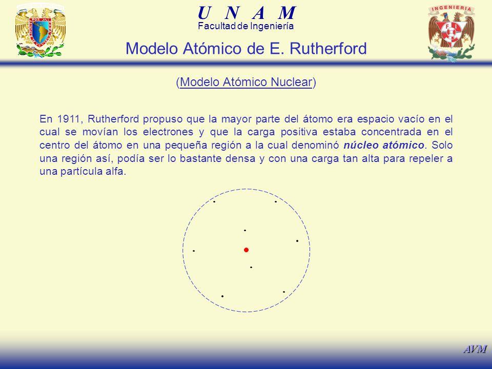 U N A M Facultad de Ingeniería AVM (Modelo Atómico Nuclear) En 1911, Rutherford propuso que la mayor parte del átomo era espacio vacío en el cual se m
