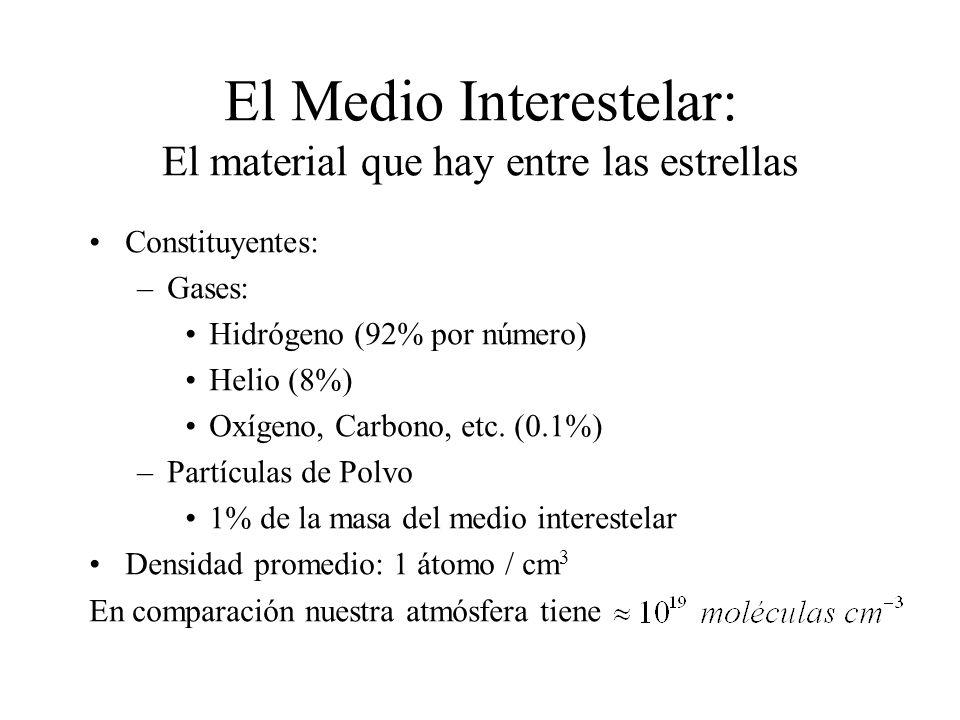 El Medio Interestelar: El material que hay entre las estrellas Constituyentes: –Gases: Hidrógeno (92% por número) Helio (8%) Oxígeno, Carbono, etc. (0