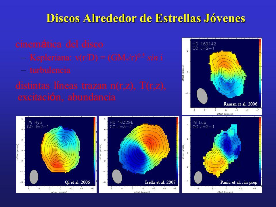 Discos Alrededor de Estrellas Jóvenes cinem á tica del disco –Kepleriana: v(r/D) = (GM * /r) 0.5 sin i –turbulencia distintas l í neas trazan n(r,z),