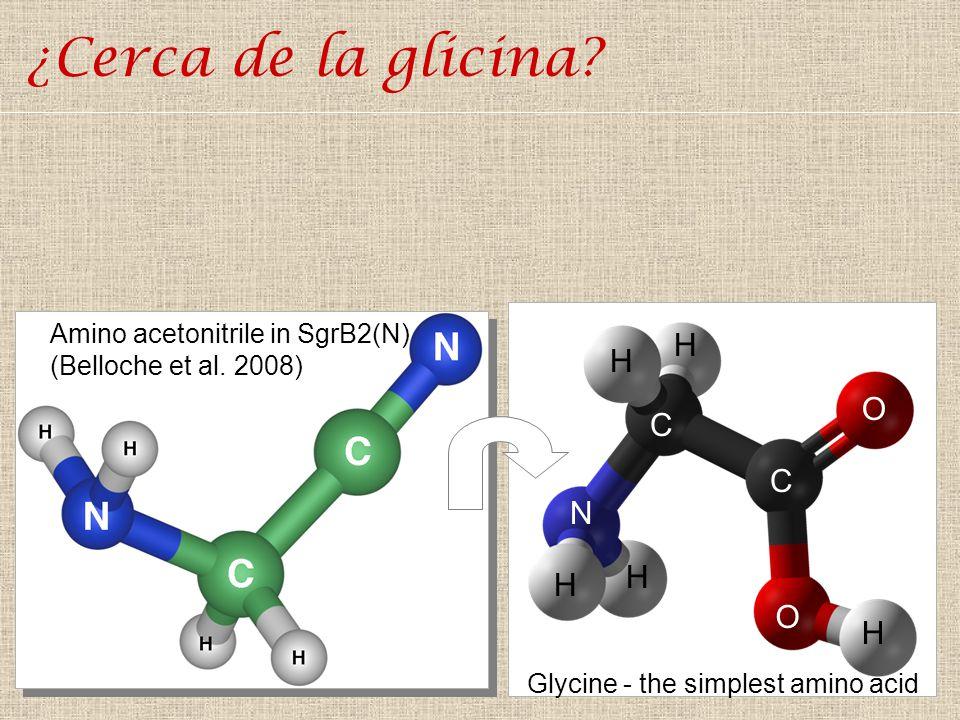 ¿Cerca de la glicina? Amino acetonitrile in SgrB2(N) (Belloche et al. 2008) C C O O N H H H H H Glycine - the simplest amino acid