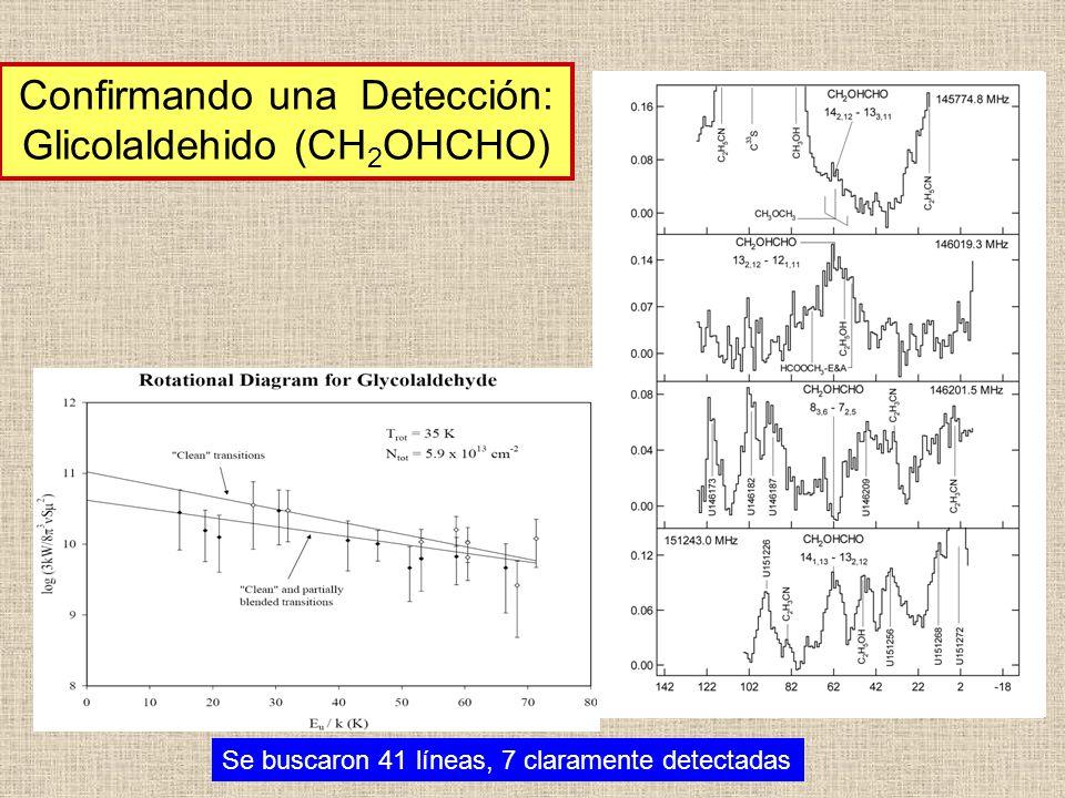 U93043 Confirmando una Detección: Glicolaldehido (CH 2 OHCHO) Se buscaron 41 líneas, 7 claramente detectadas