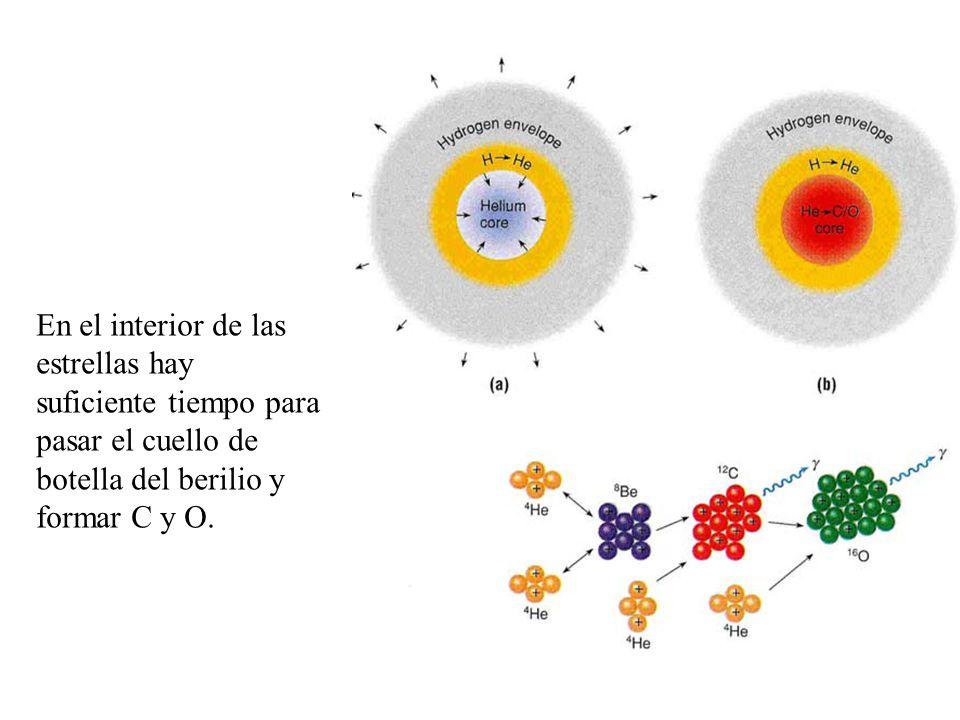 En el interior de las estrellas hay suficiente tiempo para pasar el cuello de botella del berilio y formar C y O.
