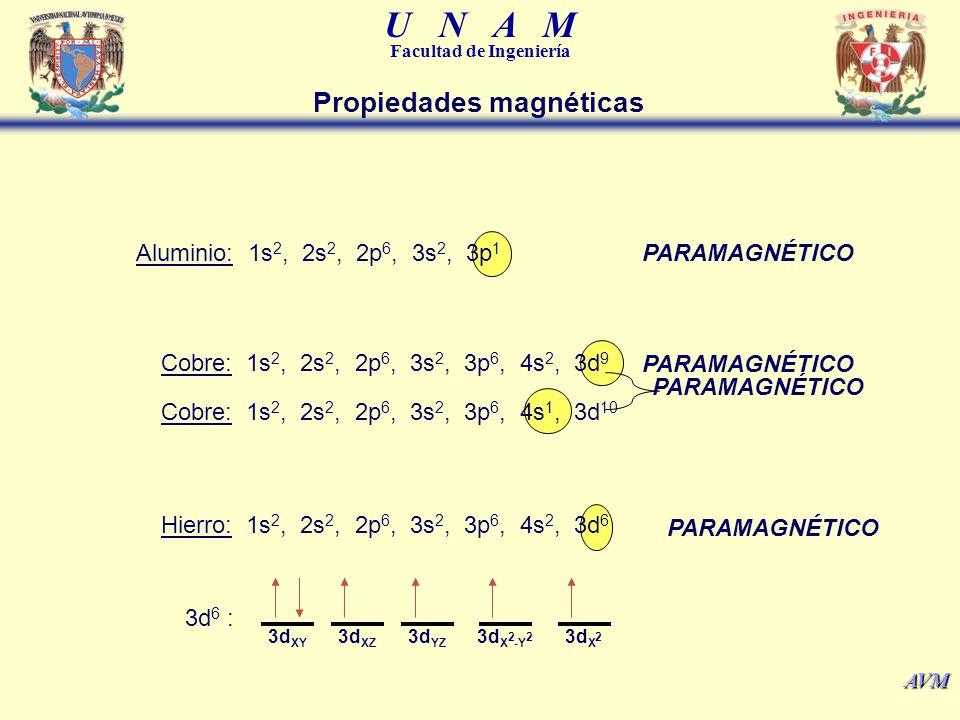 U N A M Facultad de Ingeniería AVM Aluminio: 1s 2, 2s 2, 2p 6, 3s 2, 3p 1 PARAMAGNÉTICO Cobre: 1s 2, 2s 2, 2p 6, 3s 2, 3p 6, 4s 2, 3d 9 PARAMAGNÉTICO