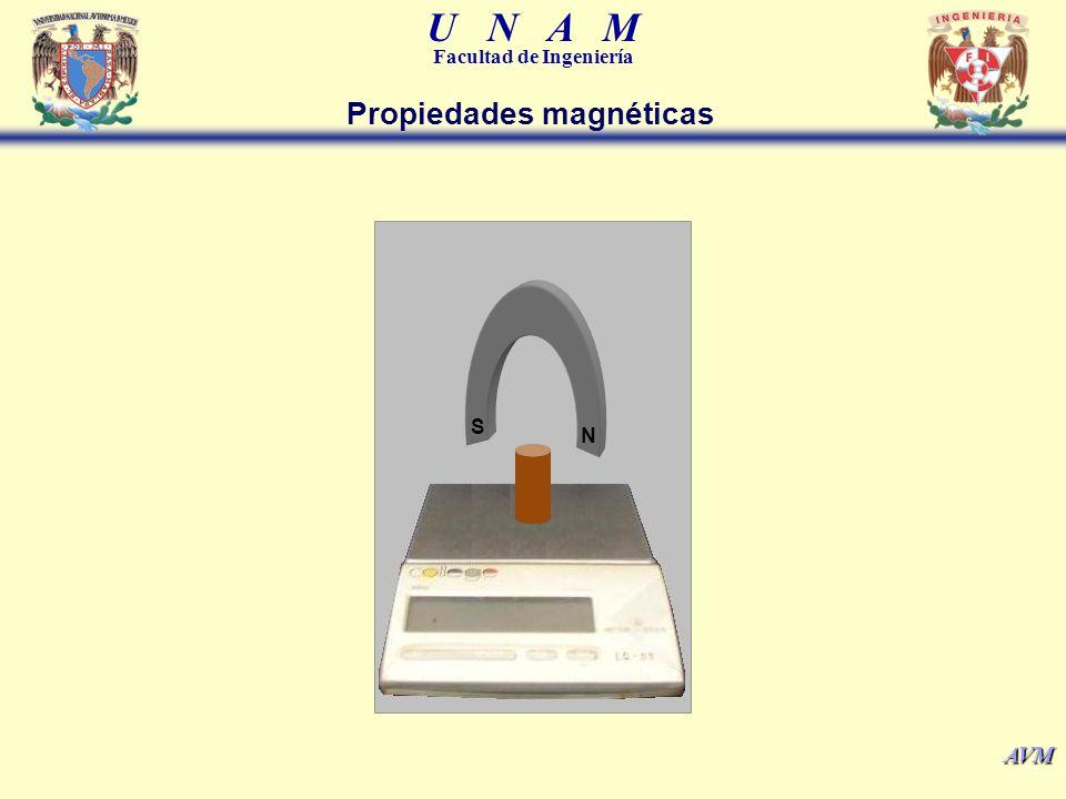 U N A M Facultad de Ingeniería AVM N S Propiedades magnéticas