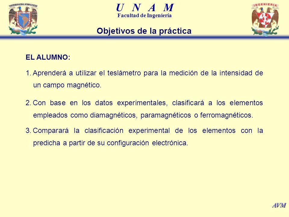 U N A M Facultad de Ingeniería AVM Objetivos de la práctica EL ALUMNO: 1.Aprenderá a utilizar el teslámetro para la medición de la intensidad de un ca