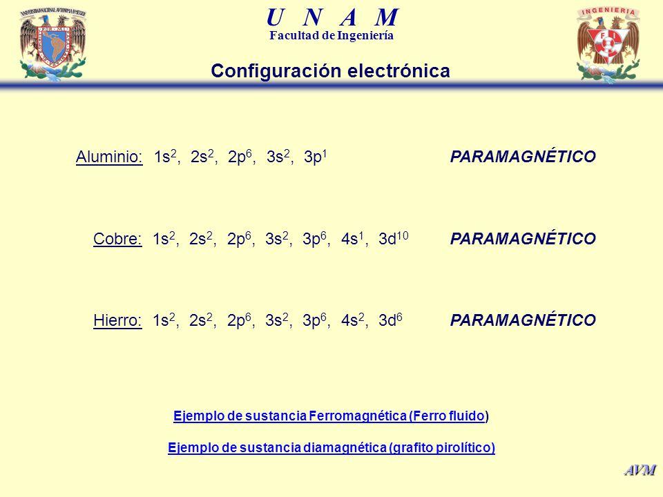 U N A M Facultad de Ingeniería AVM Aluminio: 1s 2, 2s 2, 2p 6, 3s 2, 3p 1 PARAMAGNÉTICO Cobre: 1s 2, 2s 2, 2p 6, 3s 2, 3p 6, 4s 1, 3d 10 PARAMAGNÉTICO