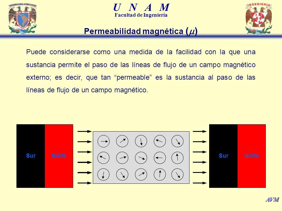 U N A M Facultad de Ingeniería AVM Puede considerarse como una medida de la facilidad con la que una sustancia permite el paso de las líneas de flujo