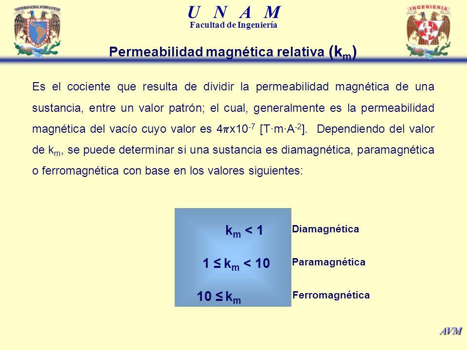 U N A M Facultad de Ingeniería AVM Es el cociente que resulta de dividir la permeabilidad magnética de una sustancia, entre un valor patrón; el cual,