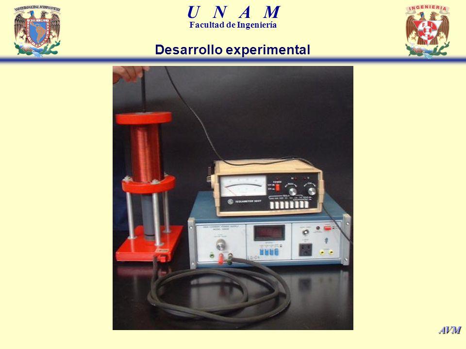 U N A M Facultad de Ingeniería AVM Desarrollo experimental