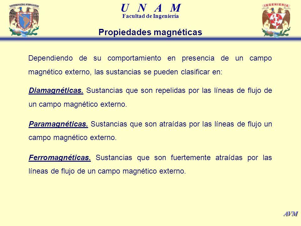 U N A M Facultad de Ingeniería AVM Dependiendo de su comportamiento en presencia de un campo magnético externo, las sustancias se pueden clasificar en