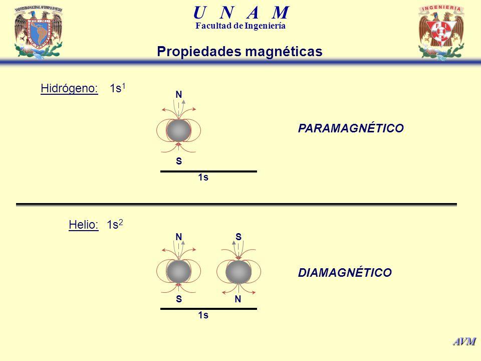 U N A M Facultad de Ingeniería AVM Diamagnéticas.