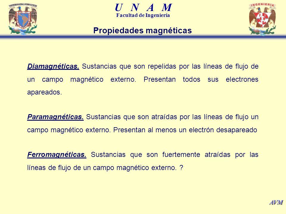 U N A M Facultad de Ingeniería AVM Diamagnéticas. Sustancias que son repelidas por las líneas de flujo de un campo magnético externo. Presentan todos