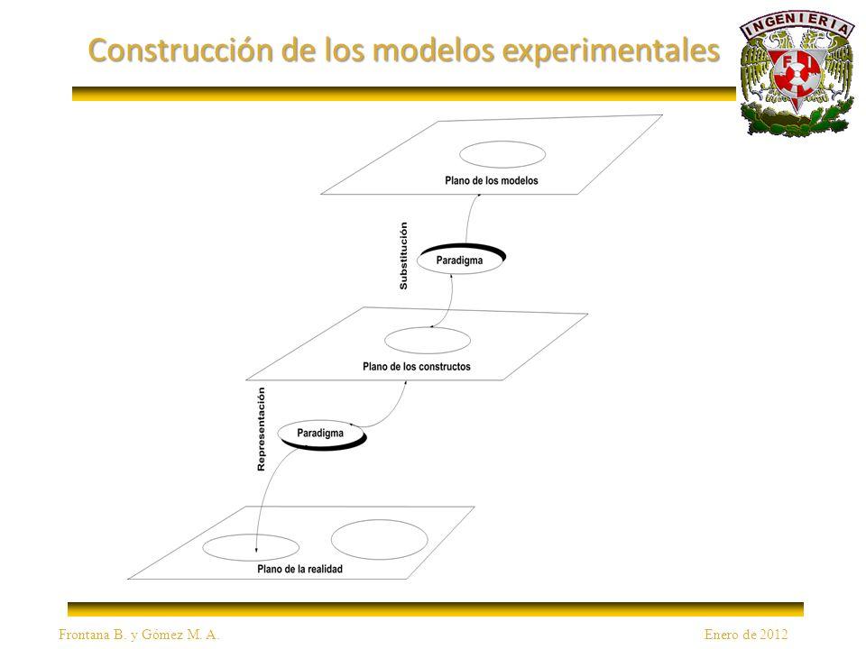 Construcción de los modelos experimentales Frontana B. y Gómez M. A. Enero de 2012
