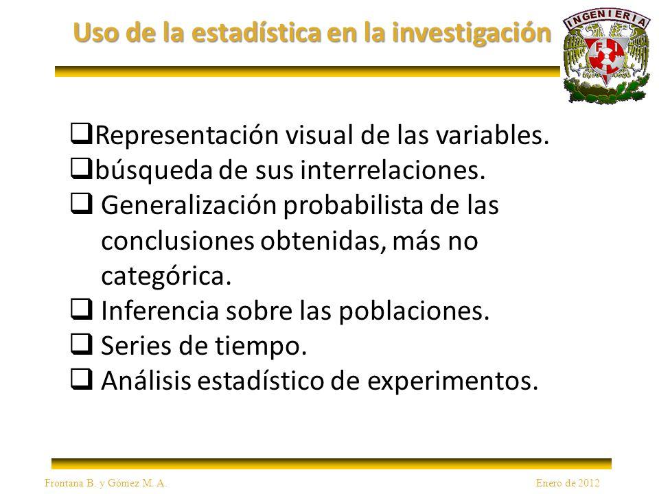 Uso de la estadística en la investigación Representación visual de las variables.