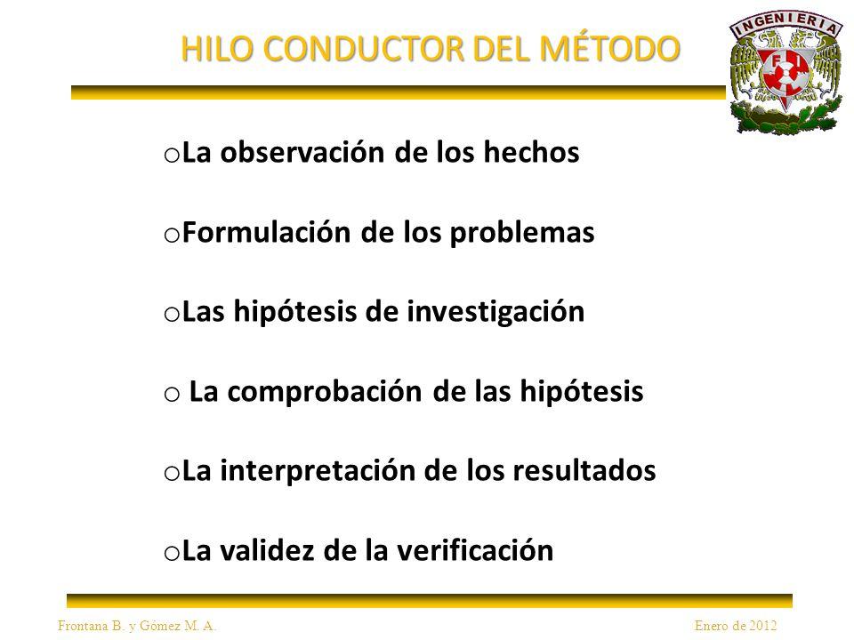 HILO CONDUCTOR DEL MÉTODO o La observación de los hechos o Formulación de los problemas o Las hipótesis de investigación o La comprobación de las hipótesis o La interpretación de los resultados o La validez de la verificación Frontana B.
