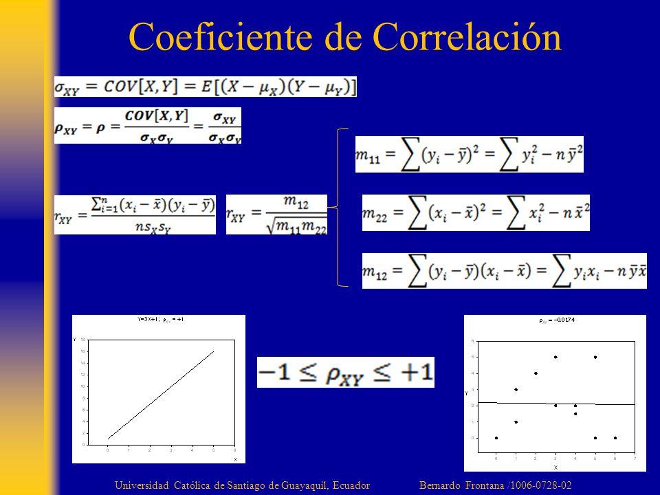 Coeficiente de Correlación Universidad Católica de Santiago de Guayaquil, Ecuador Bernardo Frontana /1006-0728-02