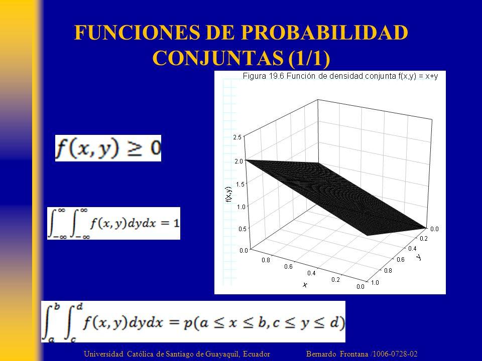 FUNCIONES DE PROBABILIDAD CONJUNTAS (1/1) Universidad Católica de Santiago de Guayaquil, Ecuador Bernardo Frontana /1006-0728-02