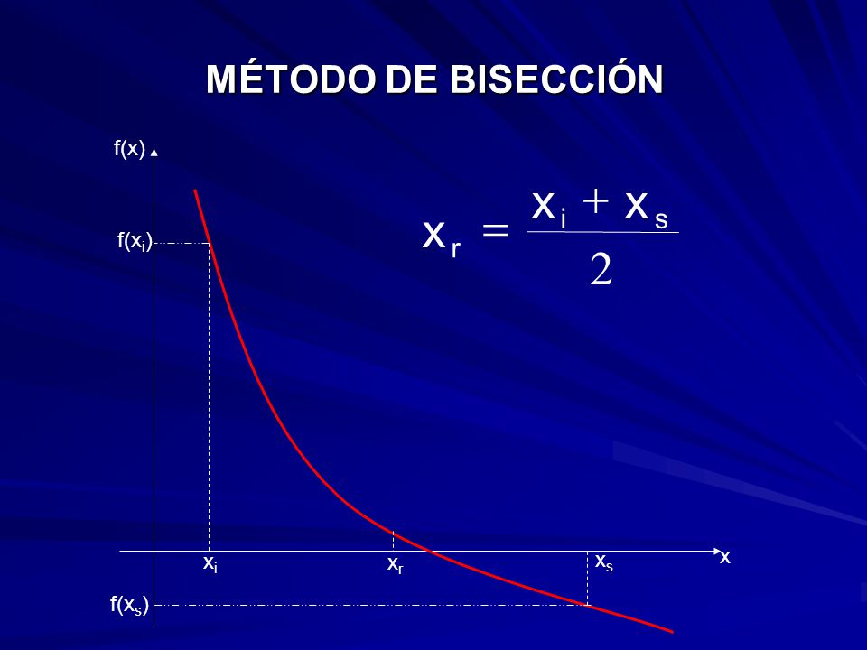 MÉTODO DE BISECCIÓN xixi xsxs xrxr f(x) x f(x i ) f(x s ) 2 si r xx x