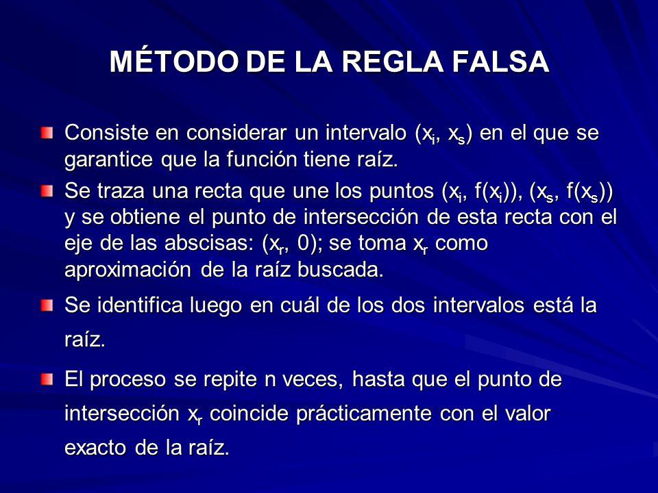MÉTODO DE LA REGLA FALSA Consiste en considerar un intervalo (x i, x s ) en el que se garantice que la función tiene raíz. Se traza una recta que une