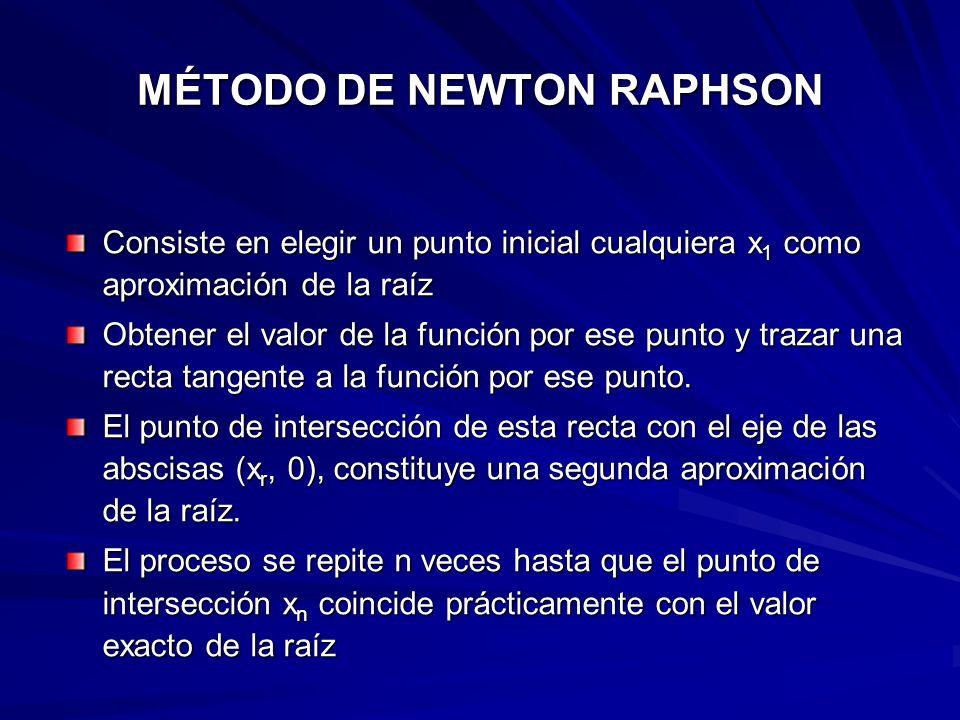 MÉTODO DE NEWTON RAPHSON Consiste en elegir un punto inicial cualquiera x 1 como aproximación de la raíz Obtener el valor de la función por ese punto
