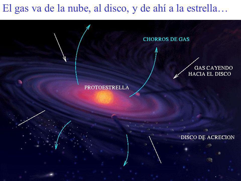 El gas va de la nube, al disco, y de ahí a la estrella…
