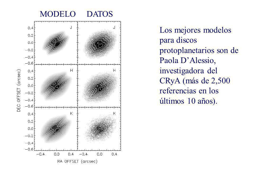 MODELO DATOS Los mejores modelos para discos protoplanetarios son de Paola DAlessio, investigadora del CRyA (más de 2,500 referencias en los últimos 10 años).