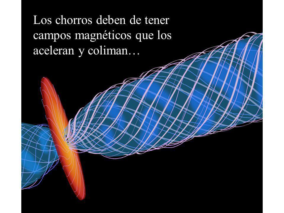 Los chorros deben de tener campos magnéticos que los aceleran y coliman…