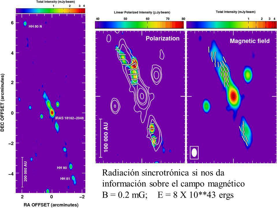 Radiación sincrotrónica si nos da información sobre el campo magnético B = 0.2 mG; E = 8 X 10**43 ergs