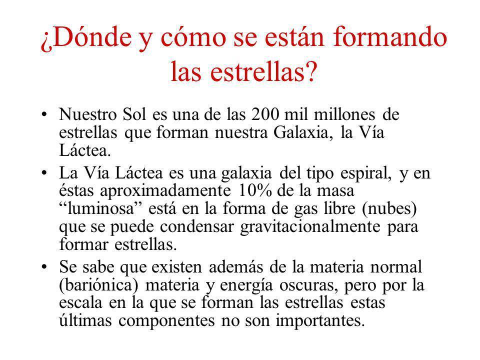 Formación Estelar Anualmente se producen del orden de 8,000 artículos arbitrados en la astronomía mundial.