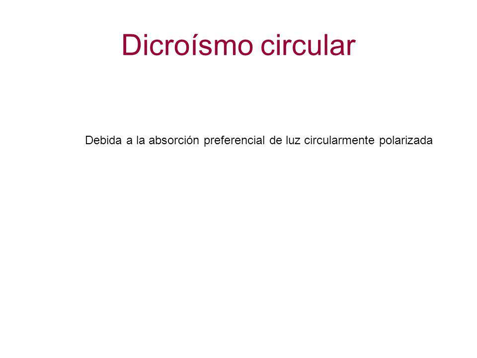 Dicroísmo circular Debida a la absorción preferencial de luz circularmente polarizada