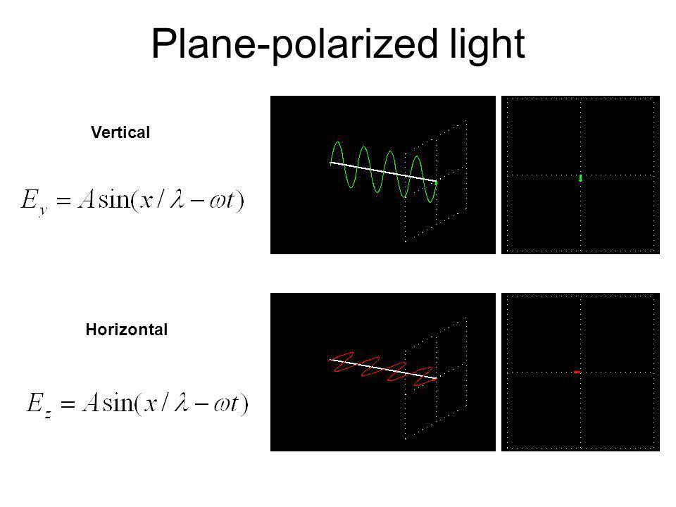 Vertical Horizontal Plane-polarized light