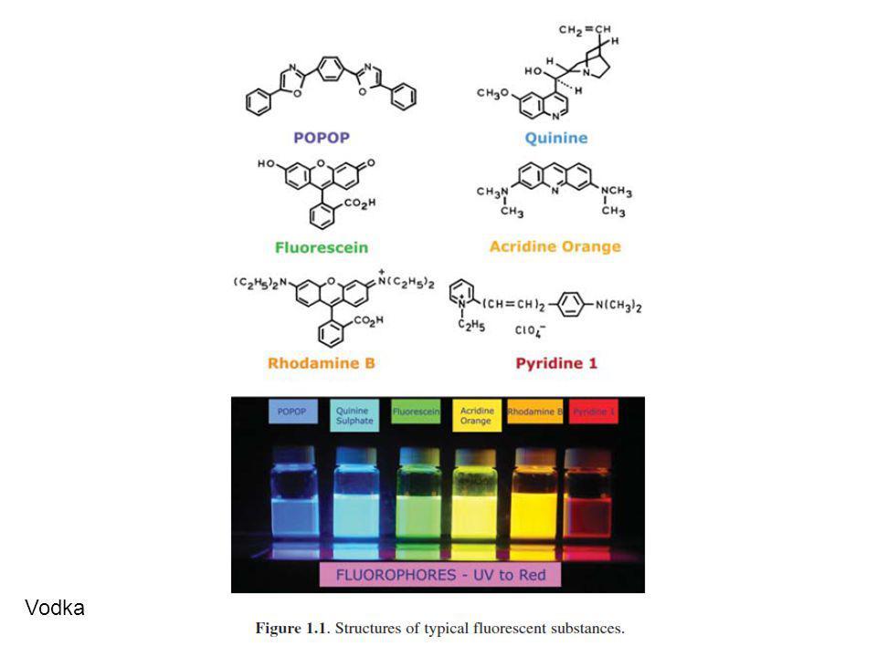 Fluorescencia Molécula plana Con dobles enlaces conjugados (generalmente aromáticas Pares de electrones desapareados Tamaño relativamente grande Características de las moléculas fluorescentes Ejemplos de moléculas fluorescentes Triptofano Tirosina Fenilalanina Quinina