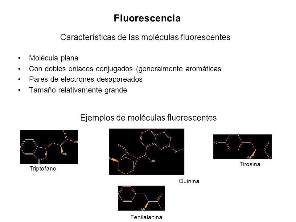 Fluorescencia Molécula plana Con dobles enlaces conjugados (generalmente aromáticas Pares de electrones desapareados Tamaño relativamente grande Carac