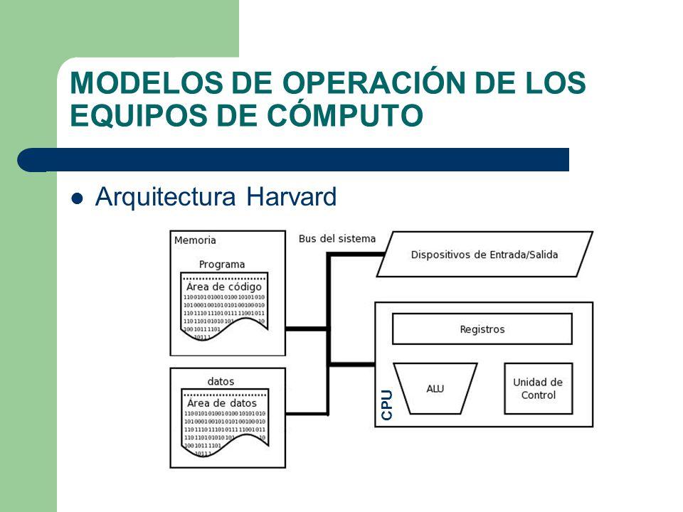 MODELOS DE OPERACIÓN DE LOS EQUIPOS DE CÓMPUTO Arquitectura Harvard CPU
