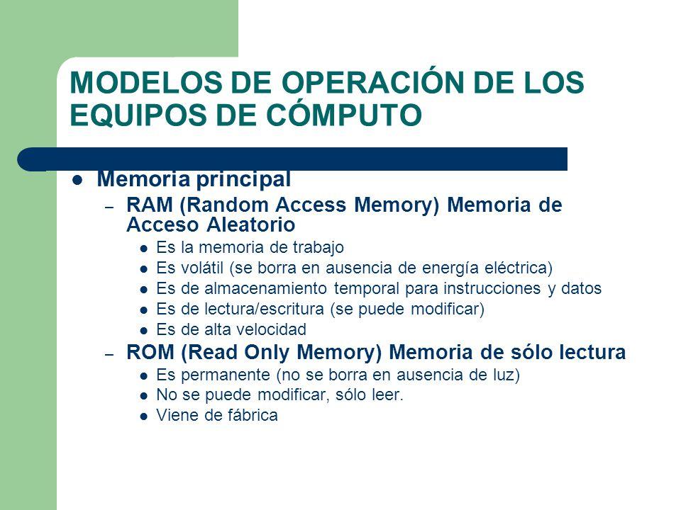 MODELOS DE OPERACIÓN DE LOS EQUIPOS DE CÓMPUTO Memoria principal – RAM (Random Access Memory) Memoria de Acceso Aleatorio Es la memoria de trabajo Es